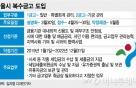 32조 서울시금고 독점깨졌다…우리·신한·KB 유치 총력전