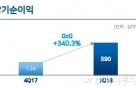 우리銀, 1Q 순이익 5897억원…전기比 340.3%↑