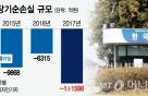 한국GM 노사 임단협 교섭 결렬…이사회서 법정관리 논의