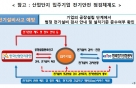 산단공, 전기공사와 '안전사고예방' 업무협약