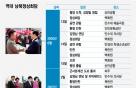 DJ·盧 는 평양에서 '화려한 회담'…文은 판문점에서 '실용 회담'