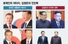文대통령, 어떤 넥타이 맬까…김정은은  인민복? 양복?