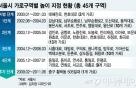 서울시, '가로구역 건축물' 높이 규제 완화 추진