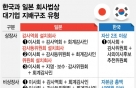 """""""기업 지배구조 획일화 우려..재검토 필요"""""""