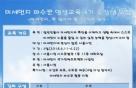 미세먼지의 모든 것 배운다, 서울 파수꾼 모집