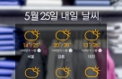 [내일뭐입지?]한낮 초여름 더위, 심플한 '반바지' 코디