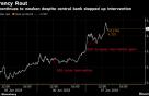 아르헨·터키 다음은 브라질?…금융불안에 헤알화 폭락