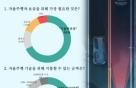"""韓대학생 """"자율주행에 500만원 지불의사..가격보다 신뢰성 우선"""""""