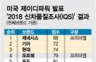 현대차그룹 美신차품질조사 1~3위 싹쓸이에 현지 언론도 호평 일색