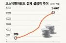 자산운용사, 코스닥벤처펀드 'CB 투자과열' 자정결의