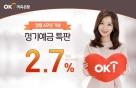"""OK저축은행 """"1년만 맡겨도 연 2.7%""""…정기예금 특판 실시"""