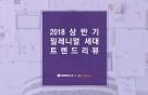 한화생명, 올 상반기 '밀레니얼 세대 트렌드 리뷰' 발표