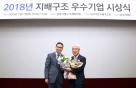 KB금융, '지배구조 우수기업' 금융 부문 1위 선정