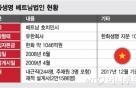 한화생명式 '성공 방정식', 베트남 'TOP5' 노린다