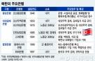 [MT리포트]북한 은행은 통치자금 관리·무기금융이 주업무