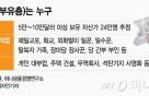[MT리포트]북한 사금융 이끄는 '돈주', 그들은 누구인가