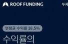 연체율 30% 넘은 루프펀딩..P2P금융협회 탈퇴