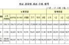 [팩트체크]국민연금 최대 199만원? 95만원?