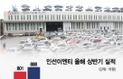 '폐기물·폐차업 쌍끌이 성장' 인선이엔티 '최대실적' 예고