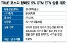 '양날의검' 옵션 양매도..7000억 몰린 ETN으로 부활