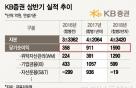 합병 2년차…KB증권 '투톱 CEO' 경영 성과 따져보니