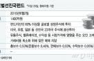 """23개국 3000개 종목 분산투자 """"변동성 장세 안성맞춤"""""""