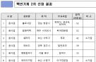 '불로식당'·'외바우' 등 2차 백년가게 14개 선정