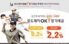 골프 보고 우대금리 받고…OK저축은행 '박세리 인비테이셔널'