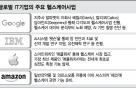 """""""헬스케어 잡자"""" IT 공룡들 몸키우기 '경쟁'"""