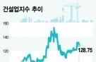 디벨로퍼 변신株에 주목…남북경협 나비효과+주택공급 확대 수혜