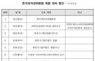 배금자 변호사 등 저작권위원회 위원 11명 위촉