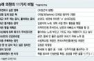 '초선 여당 간사' 조승래, 교육 향한 '일편단심'