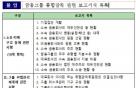 7개 금융그룹, 비금융계열사 내부거래 첫 보고한다
