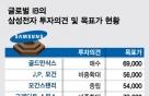 외국계IB, 삼성전자 전망 '맑음'…모간스탠리 '흐림'