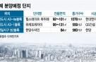 북위례 분양일정 잇따라 연기 '정부 눈치 때문?'