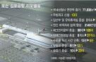 더 빠르고 안전해진 '김포공항', 10년 리모델링 마치고 오늘 새 개장(영상)