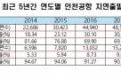 """[2018 국감]인천공항 항공기 10대 중 4대 지각 """"전 세계 꼴찌"""""""