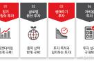 삼성자산운용, 펀드투자 캠페인 앞세워 시장확대 '드라이브'