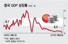 파산 속출·주가 폭락…무역전쟁에 흔들리는 中경제