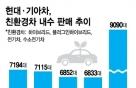 현대·기아차, 친환경차 내수 月 9천대…'역대 최고'