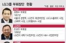구광모호 LG그룹, 부회장단 추가 인사 '카운트다운'