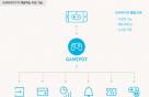 네이버NBP, 지스타서 게임통합 솔루션 '게임팟' 출시
