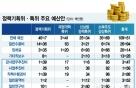 '소주특위' 등 예산 22억 깎으려는 야당…왜?