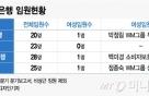 [MT리포트]시중은행, 유리천장 여전…여성 부행장 1명