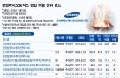 거래정지 '삼성바이오로직스' 펀드 환매대란 오나…운용사 촉각
