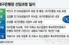 DGB금융, 11일 자추위 개최…행장선임 본격화