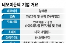 美 바이오 네오이뮨텍, 내년 상반기 테슬라 상장 추진
