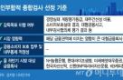 윤석헌式 종합검사, 삼성생명·메리츠화재 새해 첫 타깃