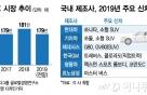2019년 출격 대기 중인 신차들…내수 역성장 '극복' 관건