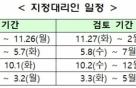 """금융위 """"핀테크 2개사, 패스트트랙으로 지정대리인 지정"""""""
